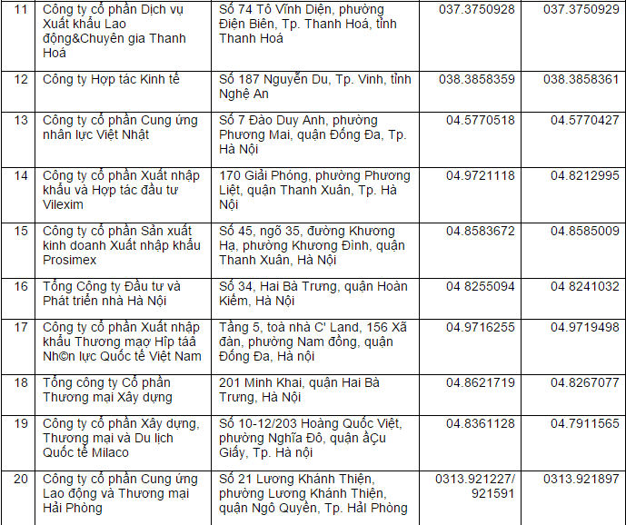2014-12-15 15_12_09-Danh sách Công ty Xuất khẩu Lao động - Cốc Cốc