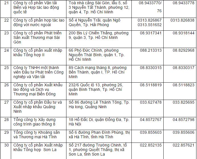 2014-12-15 15_12_40-Danh sách Công ty Xuất khẩu Lao động - Cốc Cốc