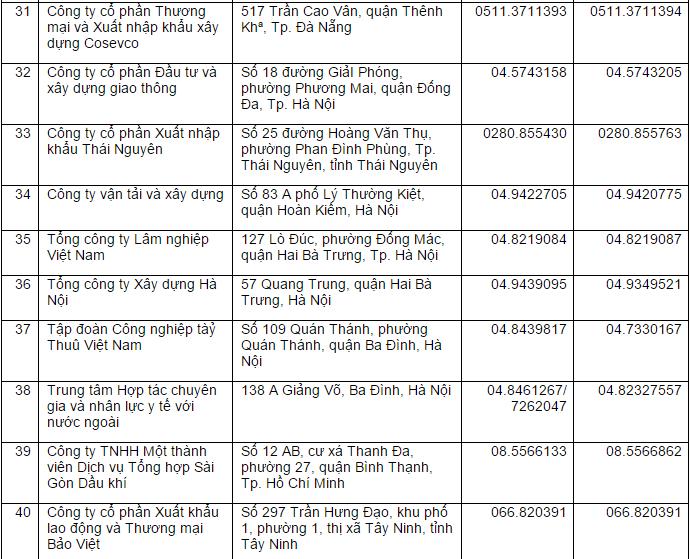 2014-12-15 15_13_16-Danh sách Công ty Xuất khẩu Lao động - Cốc Cốc