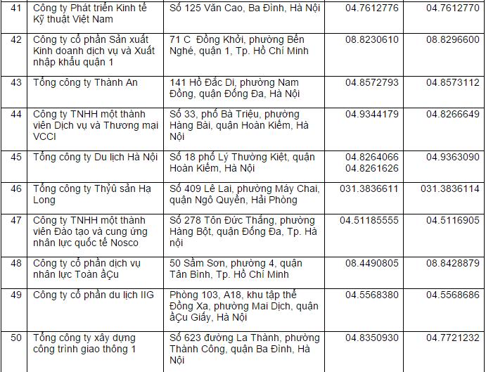 2014-12-15 15_13_42-Danh sách Công ty Xuất khẩu Lao động - Cốc Cốc