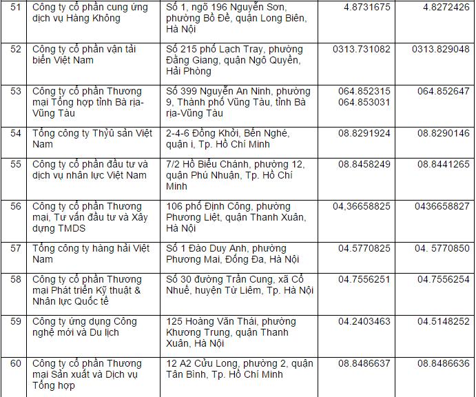 2014-12-15 15_14_24-Danh sách Công ty Xuất khẩu Lao động - Cốc Cốc