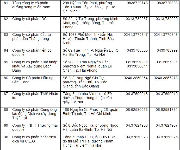 2014-12-15 15_16_40-Danh sách Công ty Xuất khẩu Lao động - Cốc Cốc