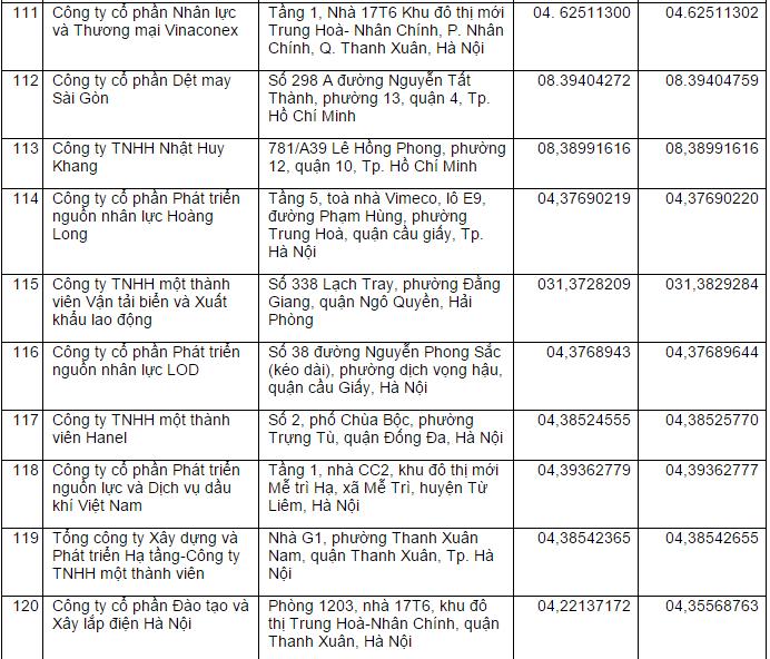 2014-12-15 15_18_44-Danh sách Công ty Xuất khẩu Lao động - Cốc Cốc