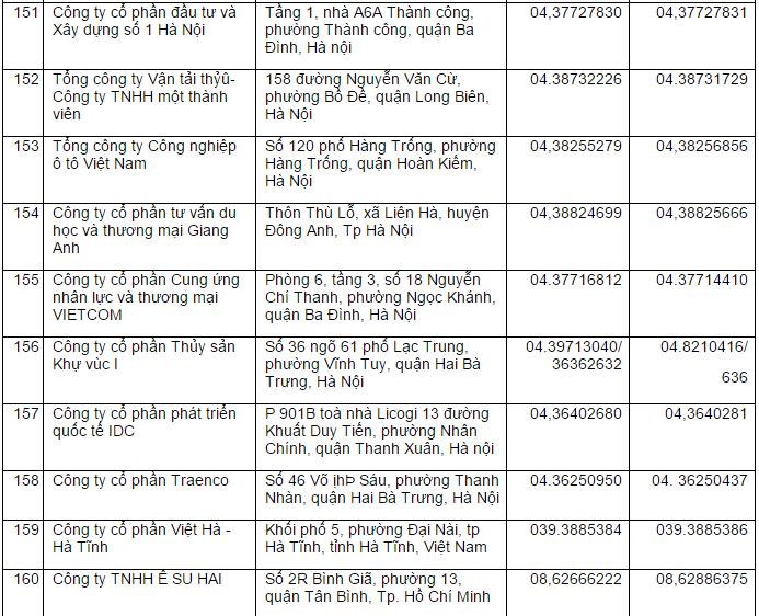 2014-12-15 15_20_41-Danh sách Công ty Xuất khẩu Lao động - Cốc Cốc