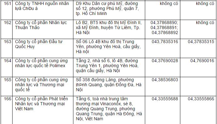 2014-12-15 15_22_11-Danh sách Công ty Xuất khẩu Lao động - Cốc Cốc