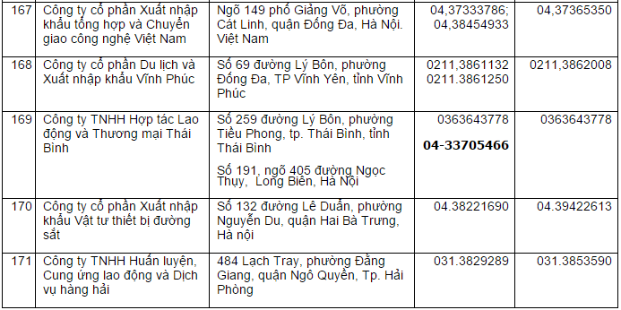 2014-12-15 15_22_45-Danh sách Công ty Xuất khẩu Lao động - Cốc Cốc