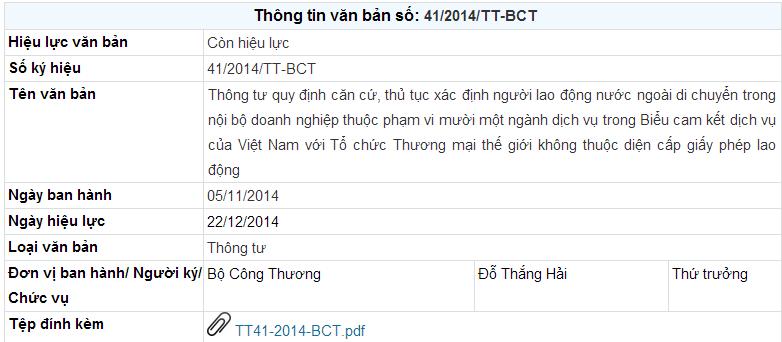 thong-tu-cap-giay-phep-moi-nguoi-lao-dong-tai-nuoc-ngoai