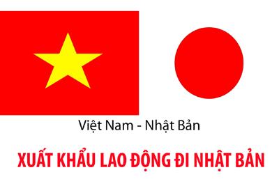 cac-don-hang-xuat-khau-lao-dong-nhat-ban