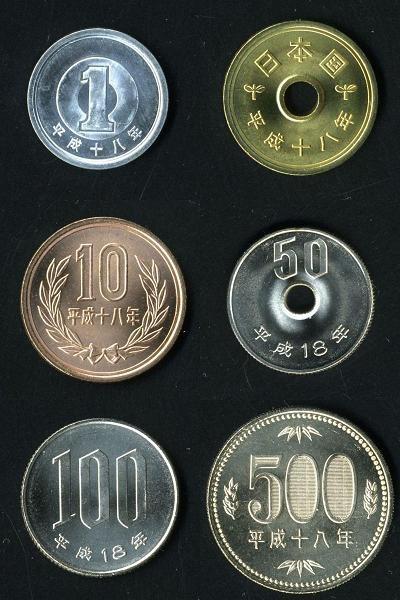 (Tiền Yên Nhật Bản trên bản xu kim loại)