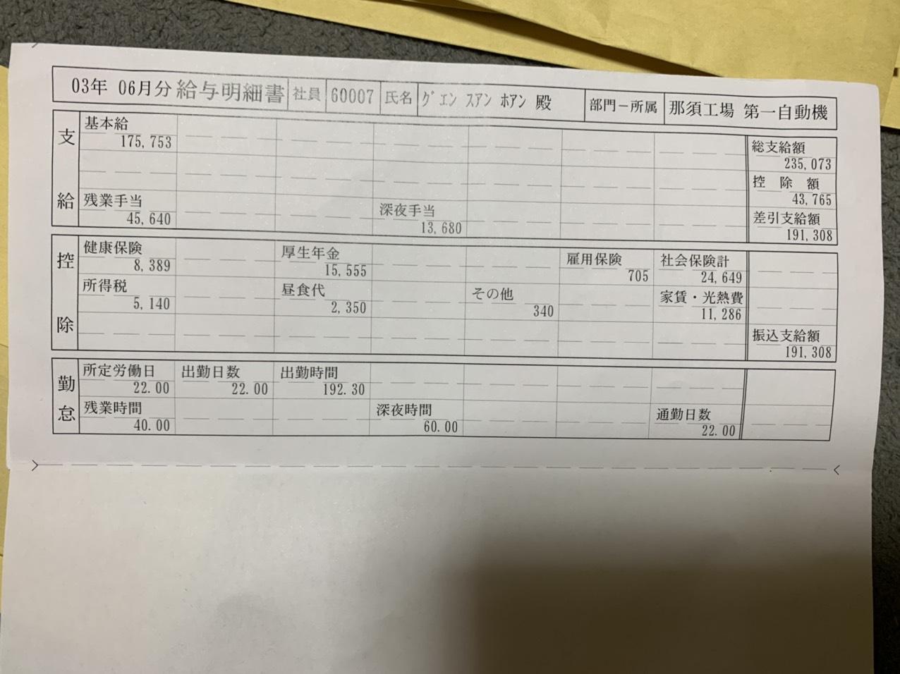Bảng lương của động trong đơn hàng thực phẩm