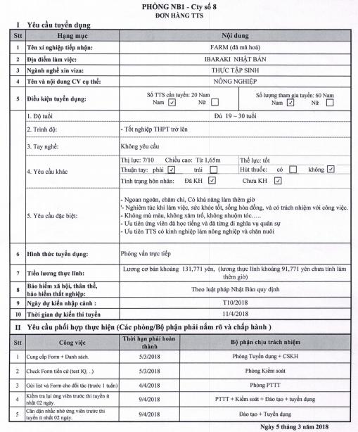 Thông báo đơn hàng 60 nam nong nghiệp Ibaraki