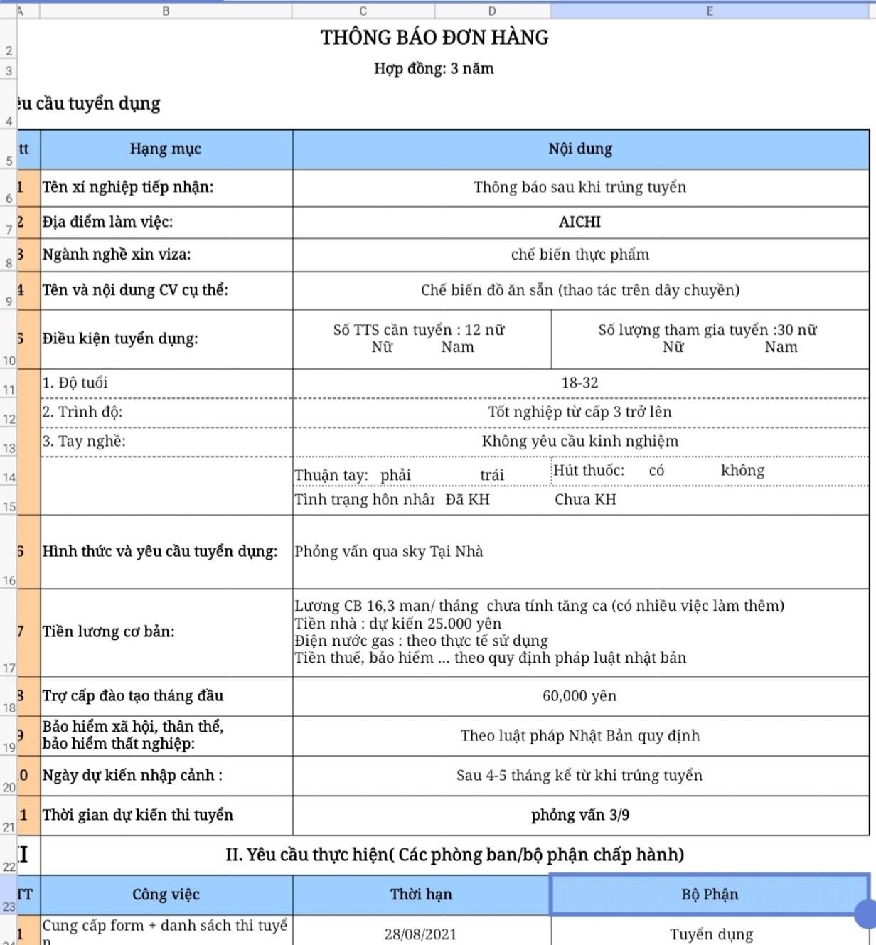 file chi tiết đơn hàng đi nhật của bộ làm chế biến thực phẩm