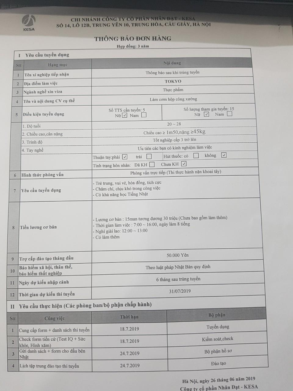 chi tiết bảng đơn hàng