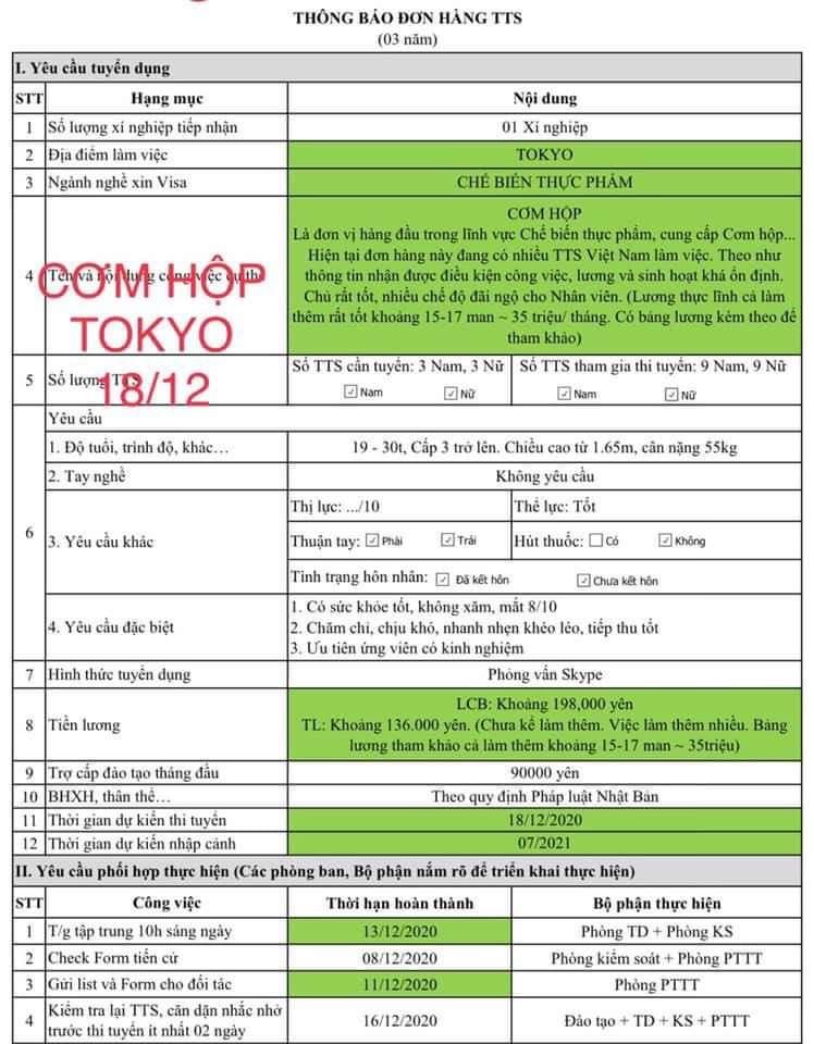 chi tiết file đơn hàng cbtp cơm hộp thi ngày 18.12